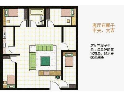 简易建筑风水学图解【超实用】